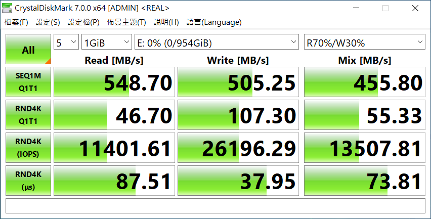 Kingston KC600 - Benchmark (14).PNG