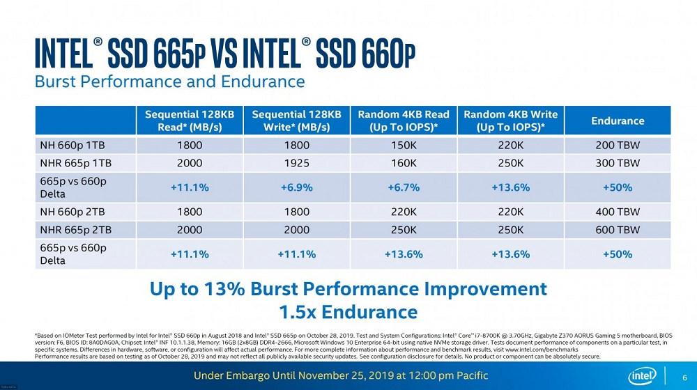 Intel SSD 665p (2).jpg