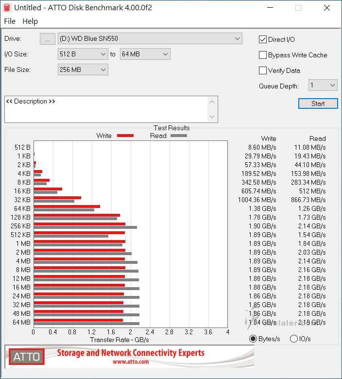 WD Blue SN550 NVMe SSD - Benchmark (16).jpg