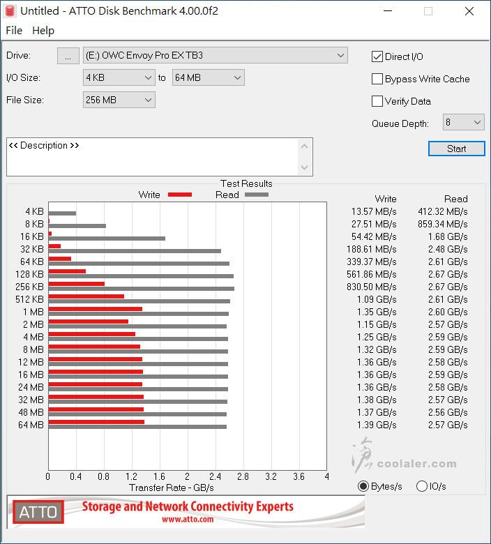 OWC Envoy Pro EX Thunderbolt 3 - Benchmark (6).jpg