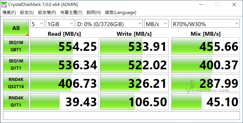 WD Red SA500 4TB - Benchmark (10).jpg