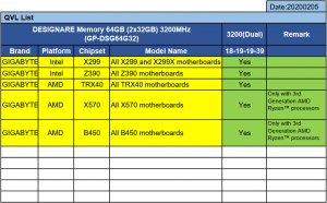 GIGABYTE Designare DDR4-3200 64GB (3).jpg