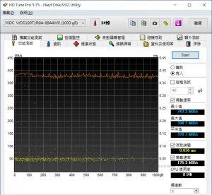 WD Red SA500 1TB (1).jpg