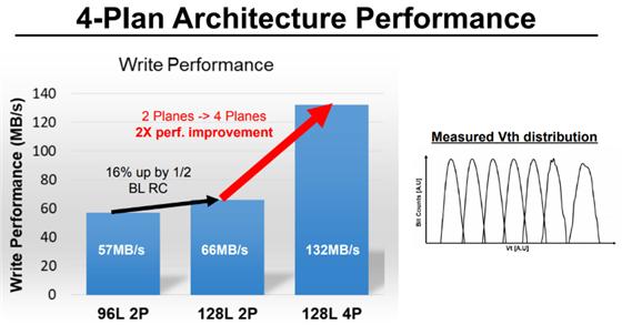 WD Red SA500 1TB (6).png