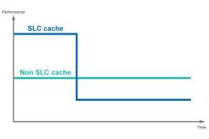 WD Red SA500 1TB (8).jpg