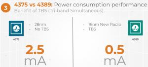 Broadcom BCM4389 (2).png