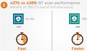 Broadcom BCM4389 (4).png