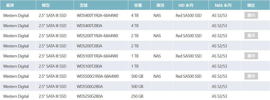 WD Red SA500 4TB (10).jpg