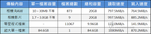 SanDisk Extreme PRO Portable SSD - Benchmark (13).png