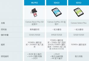Kingston Canvas React Plus microSD (10).PNG
