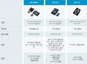 Kingston Canvas React Plus microSD (11).PNG