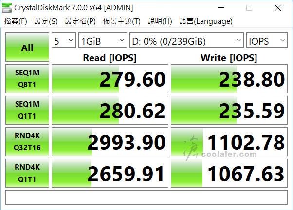 Kingston Canvas React Plus microSD - Benchmark (7).jpg