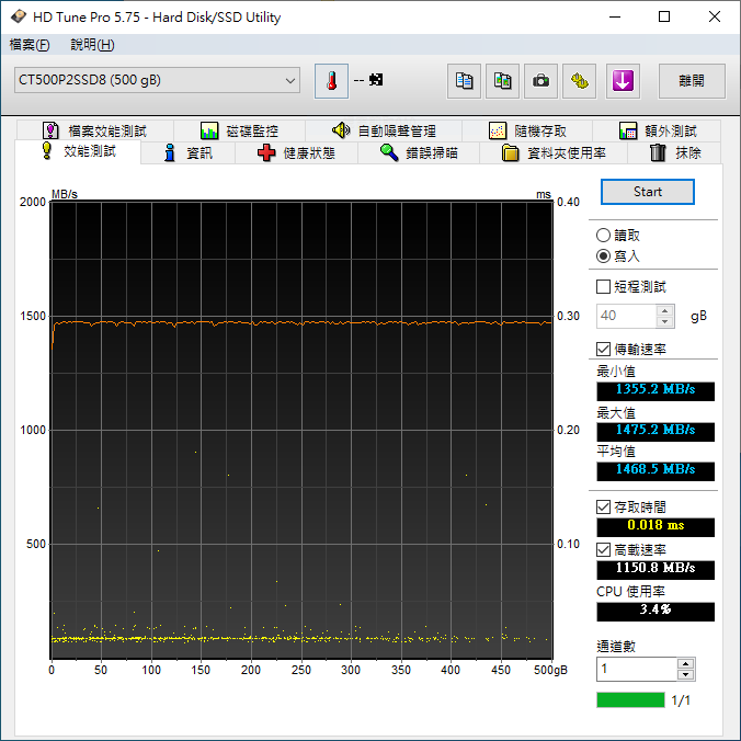 P2 500G HDTUNE5.75 Write.png
