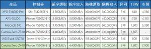 2020 - PCIe 3.0 x4 NVMe SSD (19).jpg