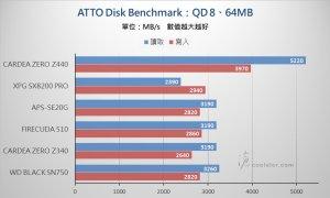 PCIe 3.0 x4 NVMe SSD - Benchmark (1).jpg