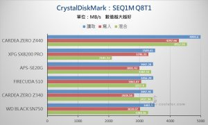 PCIe 3.0 x4 NVMe SSD - Benchmark (11).jpg