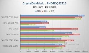 PCIe 3.0 x4 NVMe SSD - Benchmark (13).jpg