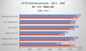 PCIe 3.0 x4 NVMe SSD - Benchmark (2).jpg
