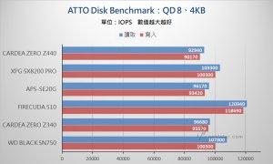 PCIe 3.0 x4 NVMe SSD - Benchmark (4).jpg