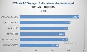PCIe 3.0 x4 NVMe SSD - Benchmark (19).jpg