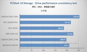 PCIe 3.0 x4 NVMe SSD - Benchmark (22).jpg