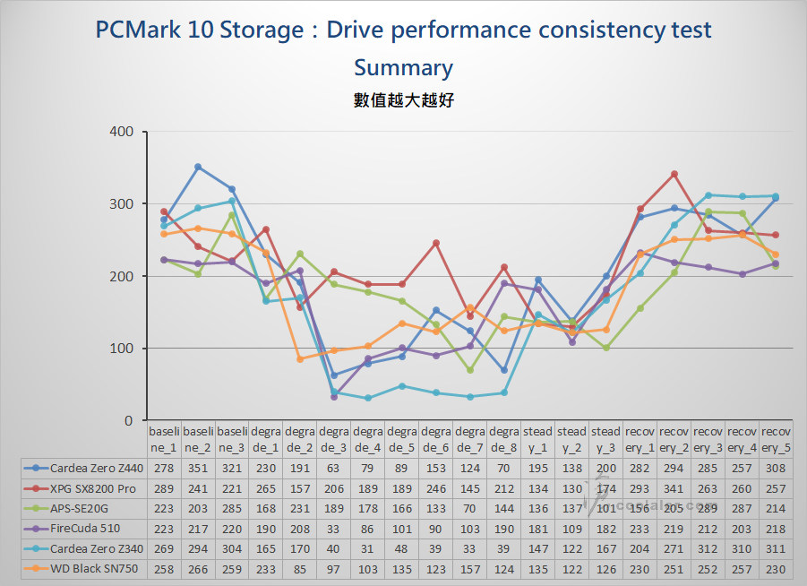 PCIe 3.0 x4 NVMe SSD - Benchmark (23).jpg