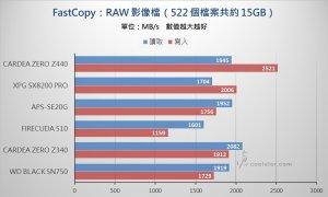 PCIe 3.0 x4 NVMe SSD - Benchmark (33).jpg