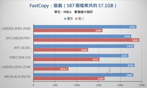 PCIe 3.0 x4 NVMe SSD - Benchmark (35).jpg