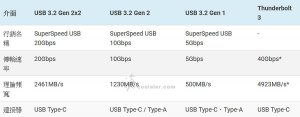 USB 3.2 Gen 2x2 Portable SSD (12).jpg