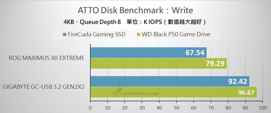 USB 3.2 Gen 2x2 Portable SSD - Benchmark (2).jpg