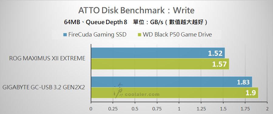 USB 3.2 Gen 2x2 Portable SSD - Benchmark (4).jpg