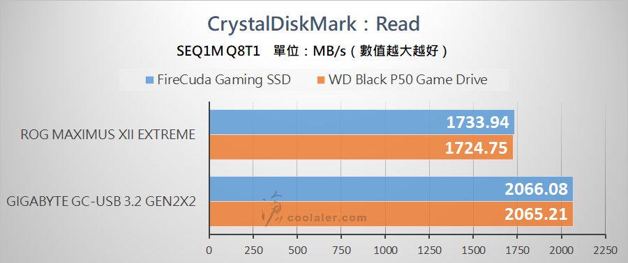 USB 3.2 Gen 2x2 Portable SSD - Benchmark (8).jpg