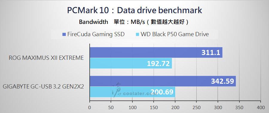 USB 3.2 Gen 2x2 Portable SSD - Benchmark (9).jpg