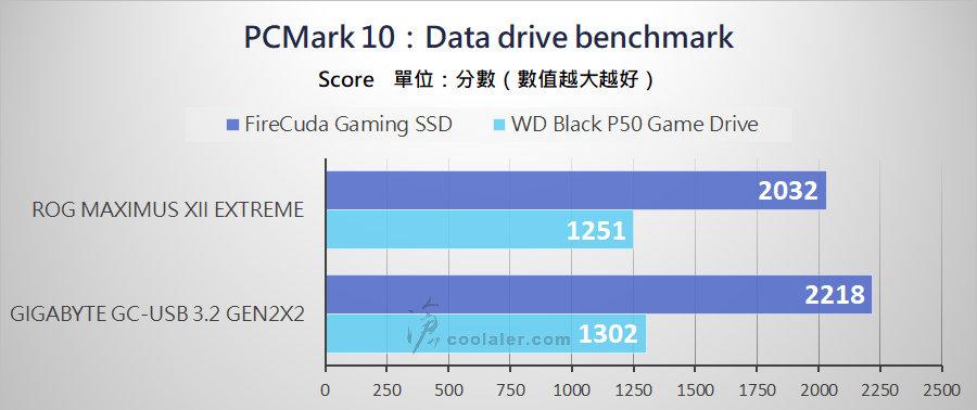 USB 3.2 Gen 2x2 Portable SSD - Benchmark (10).jpg