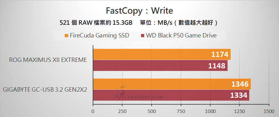 USB 3.2 Gen 2x2 Portable SSD - Benchmark (12).jpg