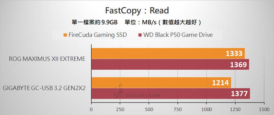 USB 3.2 Gen 2x2 Portable SSD - Benchmark (13).jpg