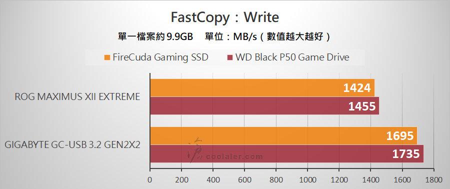 USB 3.2 Gen 2x2 Portable SSD - Benchmark (14).jpg