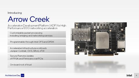 intel-architecture-day-6-arrow-creek-16x9.jpg.rendition.intel.web.480.270.jpg