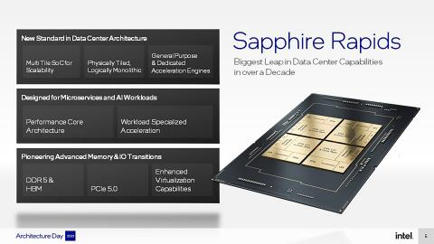 intel-architecture-day-5-sapphire-rapids-16x9.jpg.rendition.intel.web.480.270.jpg