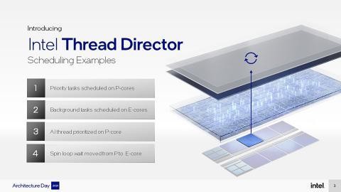 intel-architecture-day-3-thread-director-16x9.jpg.rendition.intel.web.480.270.jpg